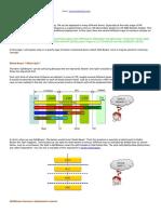5G - Waveform Candidate - 5G _ ShareTechnote