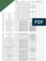 Higiene y Salud Ocupacional según ISO 45001