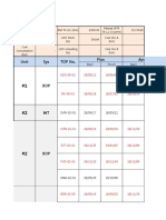 commisioning schedule