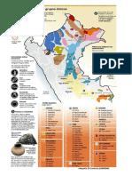 Linguistico Peru
