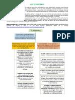 Lectura y Cuestionario Conocer Biologia IV Ecosistemas