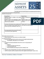 25.  Impairment of Assets.pdf