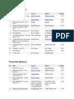 Track List Album 1