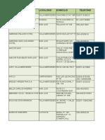 Listados de Establecimientos Vigencia Al 07-02-2018 Final