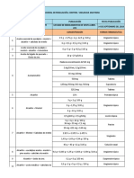 Listado de Medicamentos Otc Libre Venta