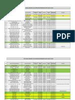 SST's Seniority List 2014-2017 5-8-19
