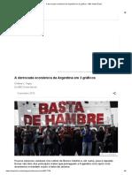 Crise Econômica Da Argentina Em 3 Gráficos