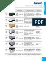 Tanko Workbench Catalogue