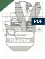 Tipología del texto.docx