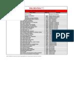 COLUMBIA-ASIA-HOSPITAL-CHERAS.pdf