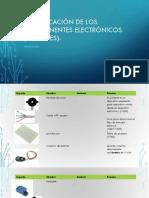 identificación de Los Componentes Electrónicos