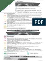 2015_Civic_Dashboard_Details.pdf