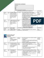 Planificación Ciencias Unidad 1 y 2 2019nn