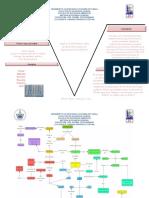 Diagrama v de Gowin Plantilla Alumnos