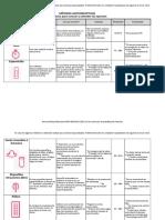 Cuadro comparativo metodos anticonceptivos