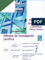 3.0 Proceso de Investigación Cientifica