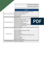 Distribución de Procesos Ddo Empalme.v1 050919