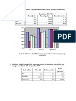 Data Ke PKRS