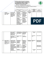 3.1.2.1b Hasil Monitoring Tindak Lanjut Rencana Perbaikan Mutu Dan Kinerja Puskesmas Triwulan 1