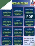 10 Pasos Para Delegar