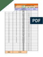 SMAW Item Analysis.xls