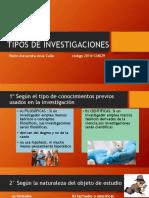Tipos-De-Investigacion Rocio Arua Calle