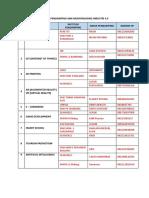 Pendamping Smk Menyongsong Industri 4.0