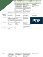 DLP (Modified)
