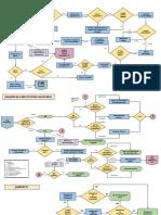 Criminal-Procedure-Flowchart.pdf