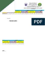 Cabadiangan-ES_GST_Result_2018-2019.xlsx