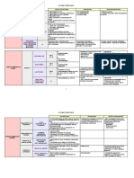 SYNTHESE PHARMACOLOGIE TABLEAUX.pdf