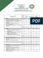 383925939-Mapeh-6-1st-Quarter-Exam.docx
