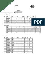 sl results 2019 wk3