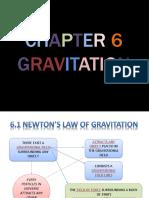 Chapter 6 Physics STPM