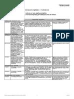 SINAMICS V443 Condizioni Limite[1]