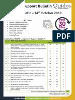 Quidos Technical Bulletin - 14th October 2019