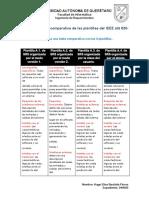 IEEE-STD-830-1998