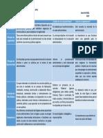 DER ADM - API 2.docx