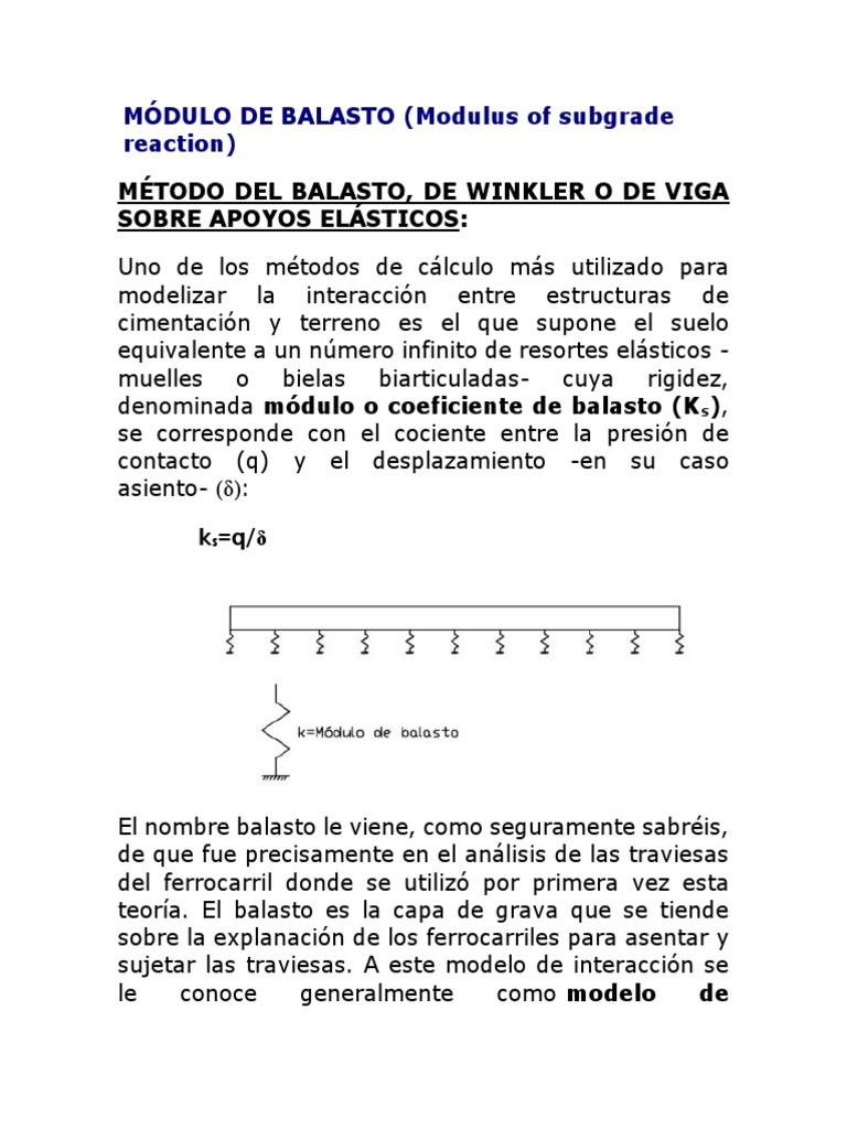 Módulo De Balasto Fundación Ingeniería Rigidez