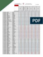 MIP_S2_section-A-.pdf