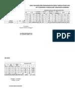 Laporan PHBS Lenangguar 2019