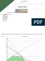 PHPSimplex_ Método Gráfico