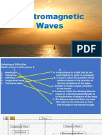 Electromagnetic-Waves-Discussion.pptx