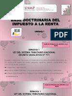 Unidad 1,2,3 Tributos Personales (1) (1).pptx