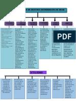 Plataformas de Gestion de Informacion Sena (1)