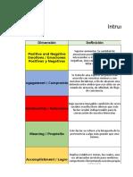 evaluacion del Instrumento Perma