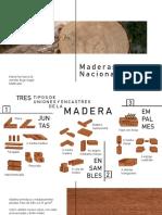 Maderas Nacionales del Paraguay