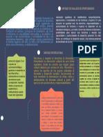 Tarea s33 Edwin Percy Cornejo Condori Infografia