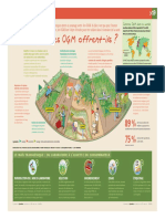Infographie Carrefour - OGM, ce qu´il faut savoir - Pages 2 et 3 - Mars 2004.pdf