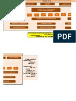 Planejamento Financeiro 2019 Simples